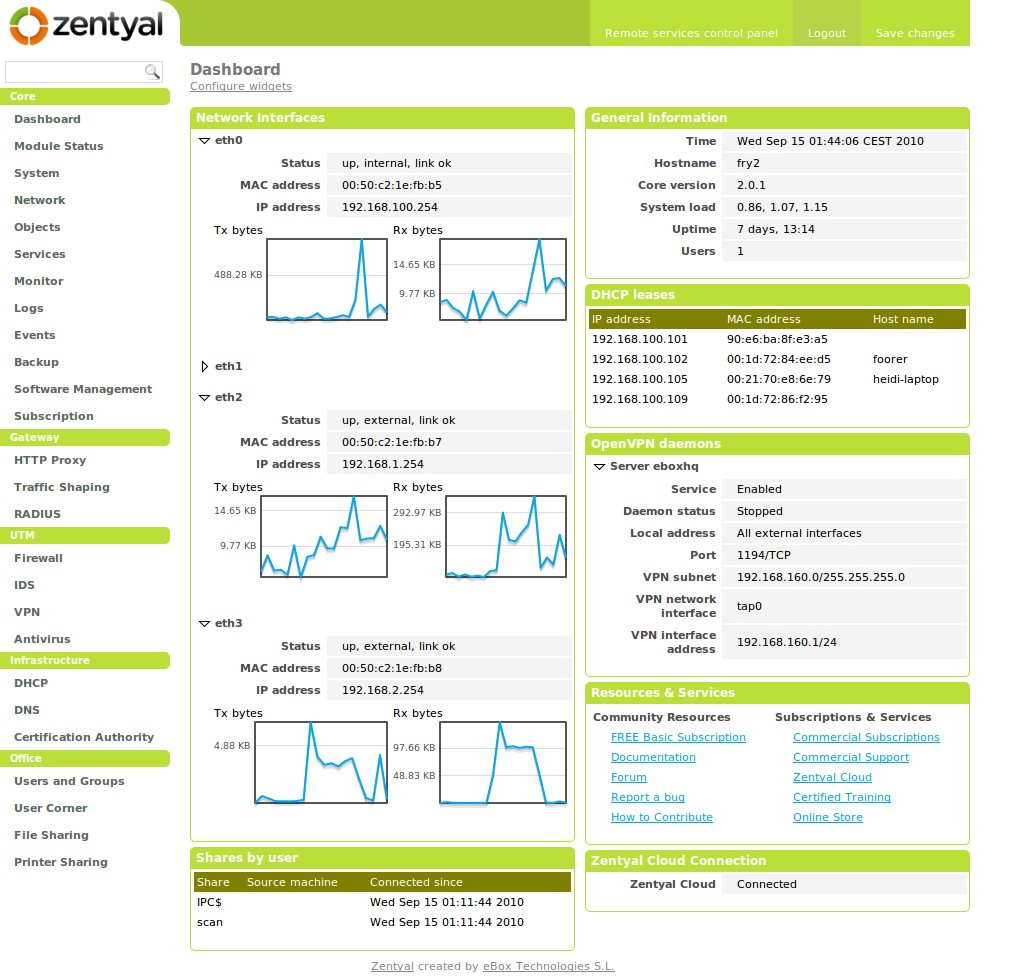Zentyal Dashboard