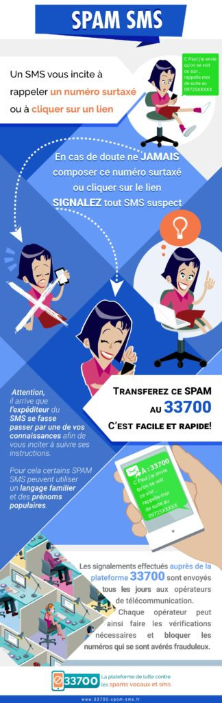 infographie-spam-sms-33700